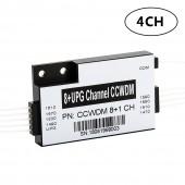 4CH CCWDM MUX/DEMUX, Compact CWDM Modules