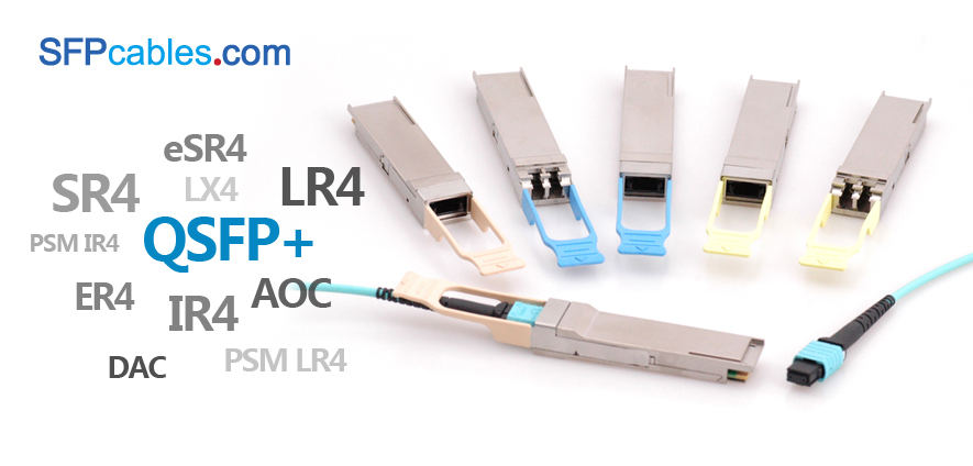 Aoc Dac Fiber Optic Transceivers One Stop Shop For