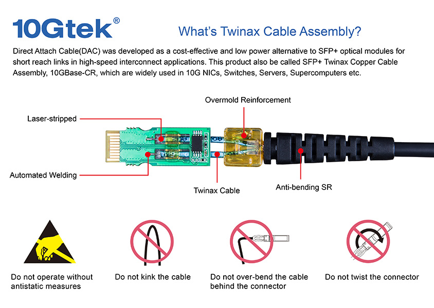 What's Twinax Cable Assembly
